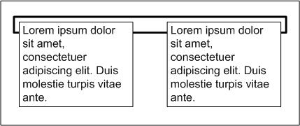 Los elementos posicionados de forma flotante se salen de su elemento contenedor
