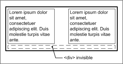 Solución tradicional al problema de los elementos posicionados de forma flotante