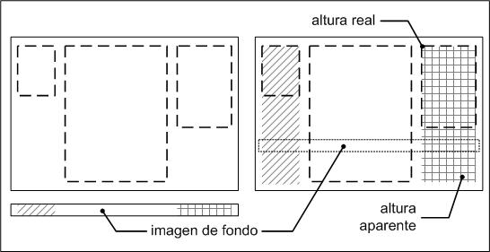 Las columnas parecen de la misma altura porque el elemento contenedor muestra una imagen de fondo repetida verticalmente