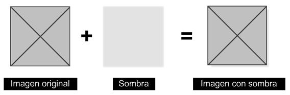 Aplicando una sombra a una imagen