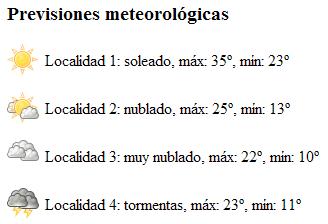 Aspecto de la previsión meteorológica mostrada con iconos