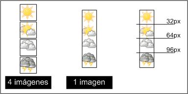 Creando un sprite de CSS a partir de varias imágenes individuales