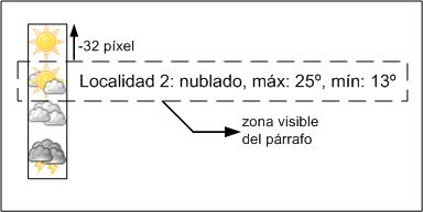 Funcionamiento de la técnica de los sprites CSS
