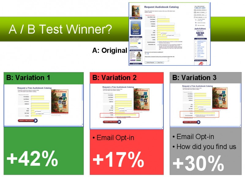 website-optimizer-test-