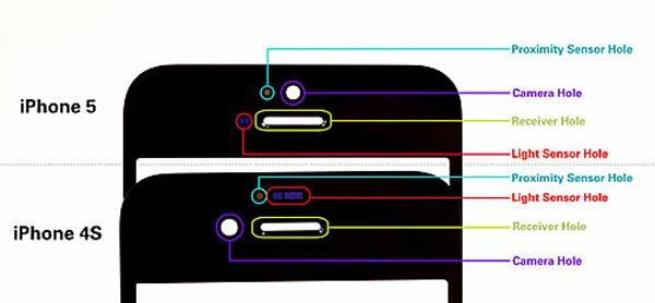 iPhone-5-01-medidas