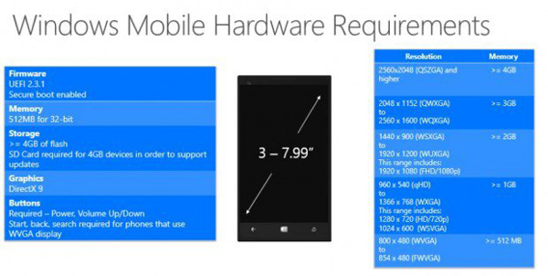 windows_10_para_moviles_requisitos_02