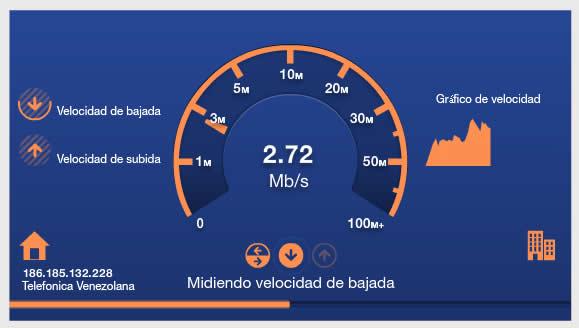 test de velocidad adsl y fibra